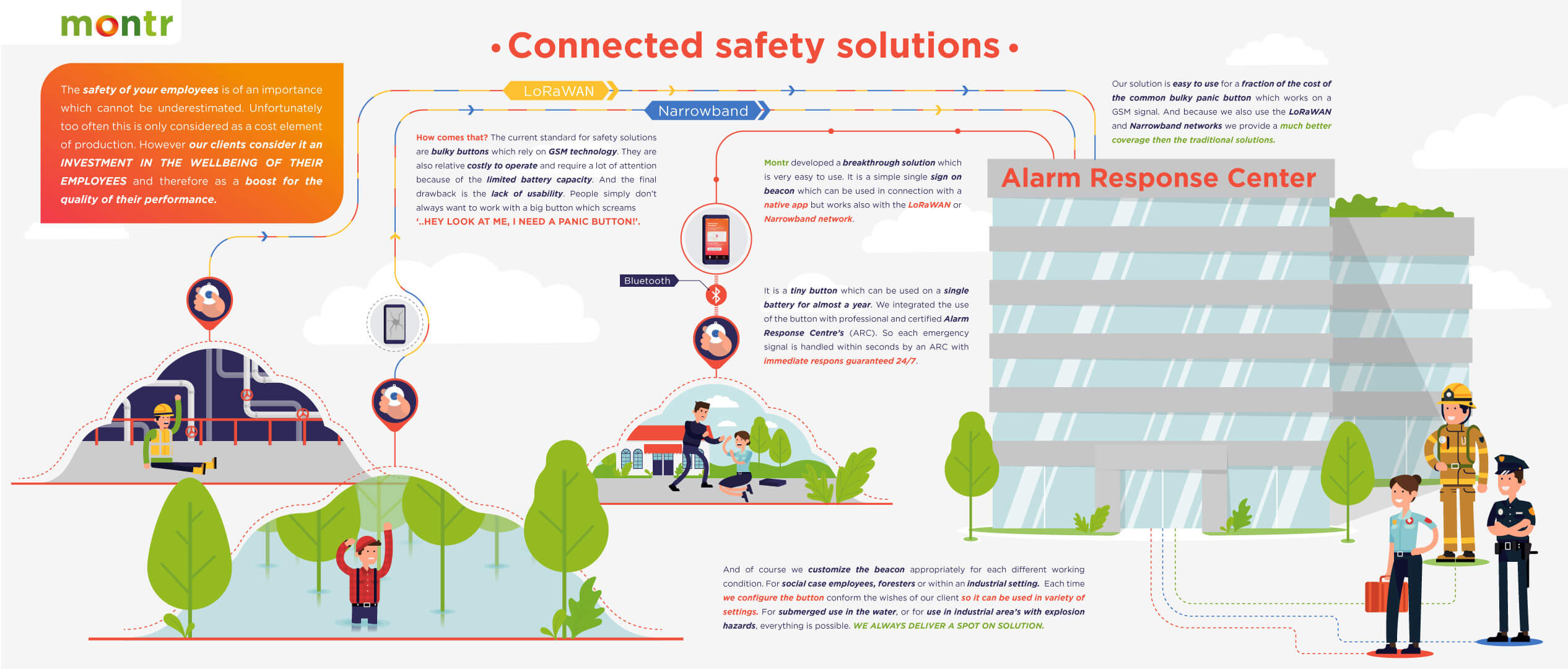 Montr Safety Solutions
